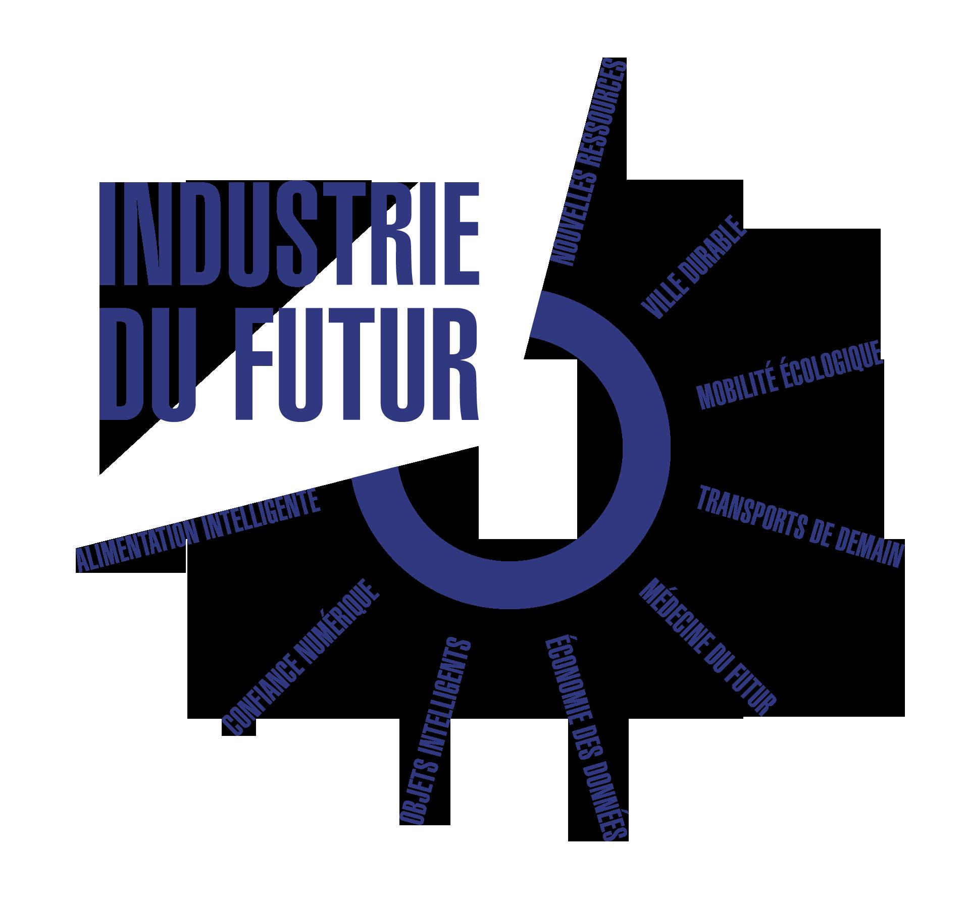 Installation du comit de pilotage du projet industrie du for Salon industrie du futur