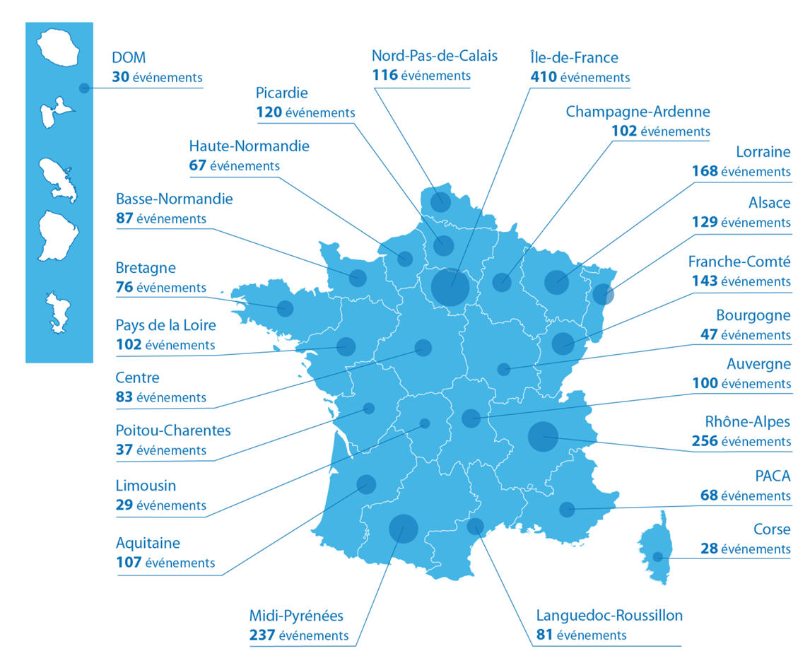 Bilan de la semaine de l 39 industrie 2015 un beau succ s for Industrie du meuble en france